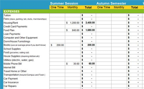 student budget planner compare at creditcard com au